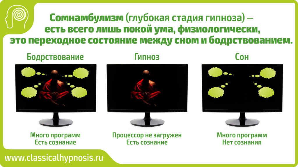 гипноз медитация