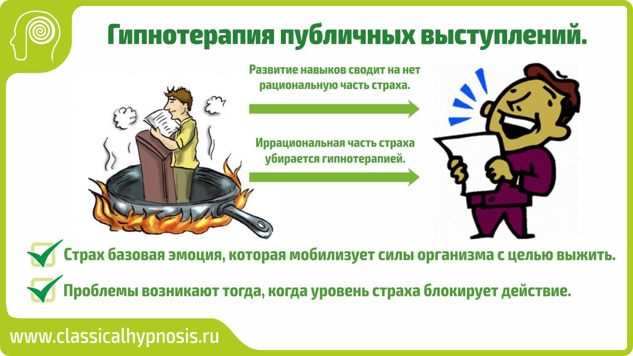 лечение панических атак владивосток