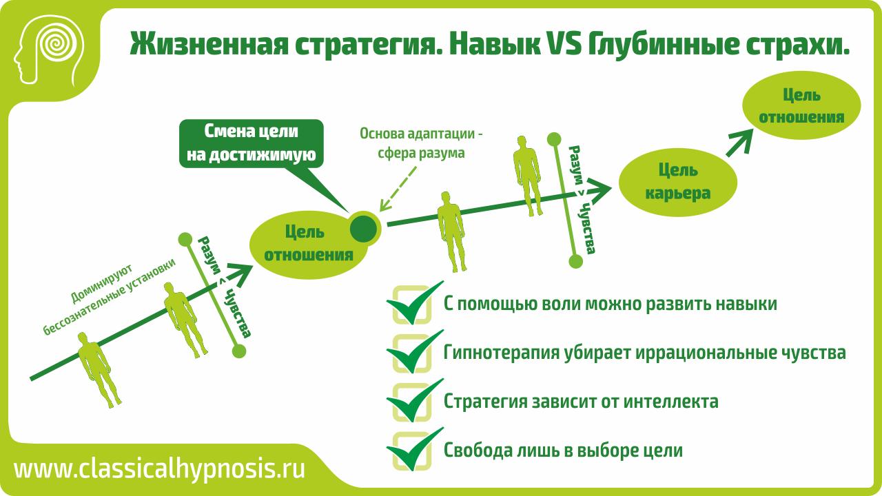 Симптомы псориаза по МКБ в зависимости от разновидности кожной патологии