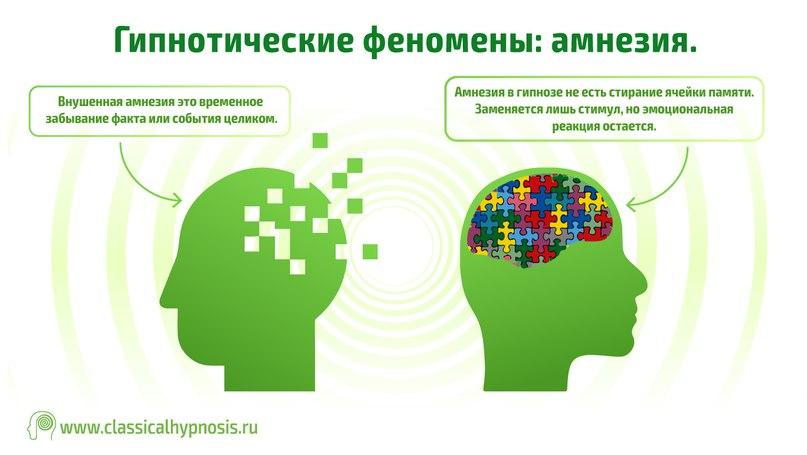 Сверхглубокие стадии гипноза