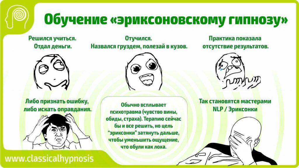 Критика «эриксоновского» гипноза